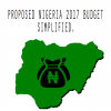 2017 Proposed Budget